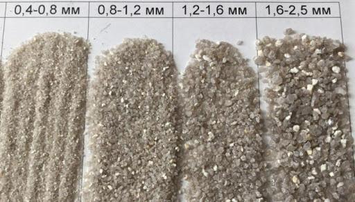Фракции кварцевого песка